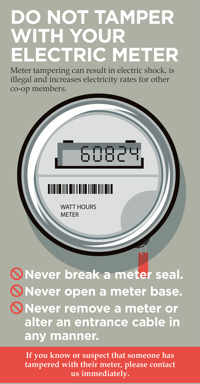 Never tamper with a meter.