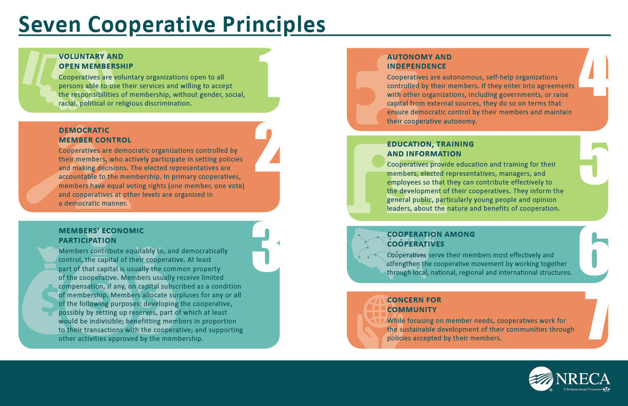 List of the 7 Cooperative Principles